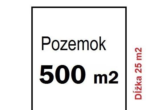 17 550m2 Pozemok klasický